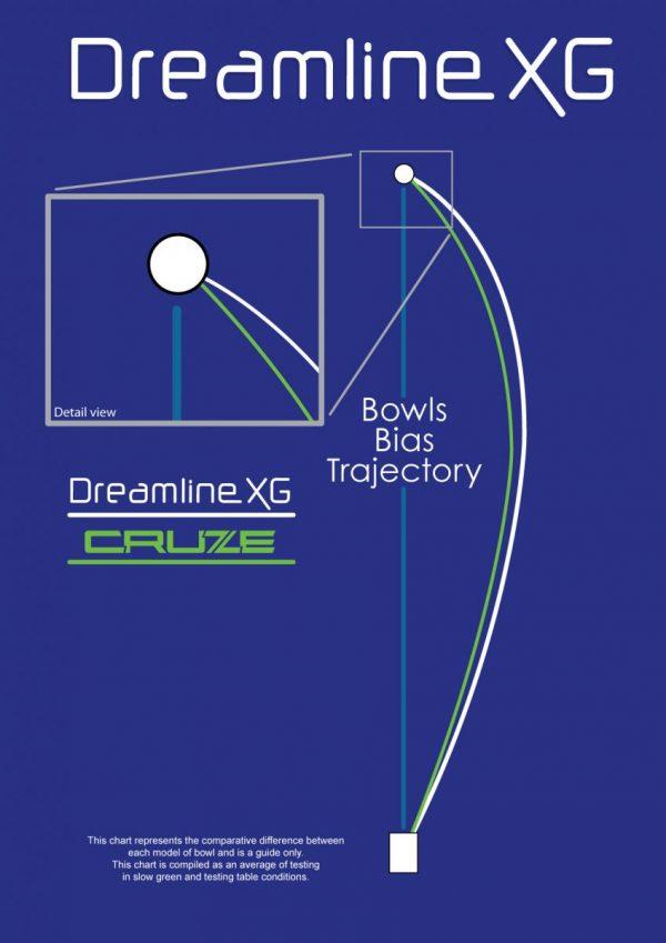 Henselite Dreamline XG - Surf 2